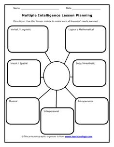 multiple intelligence lesson planning