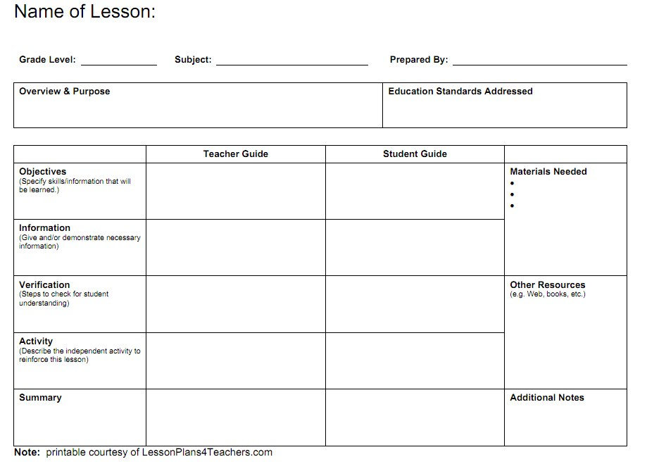 Free Teacher Lesson Plan Template – Free Weekly Lesson Plan Templates